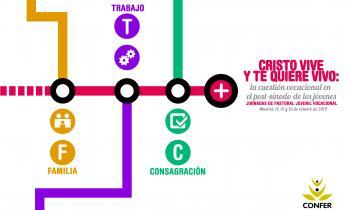11,12 y 13 de Octubre: XLIX Jornadas de Pastoral Juvenil Vocacional